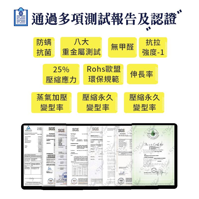 穗寶康床墊-LV記憶床墊-通過多項認證